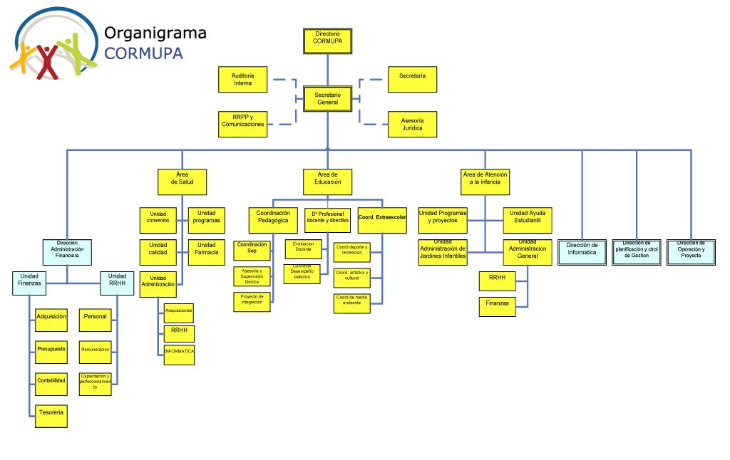 Diagram  Wikipedia